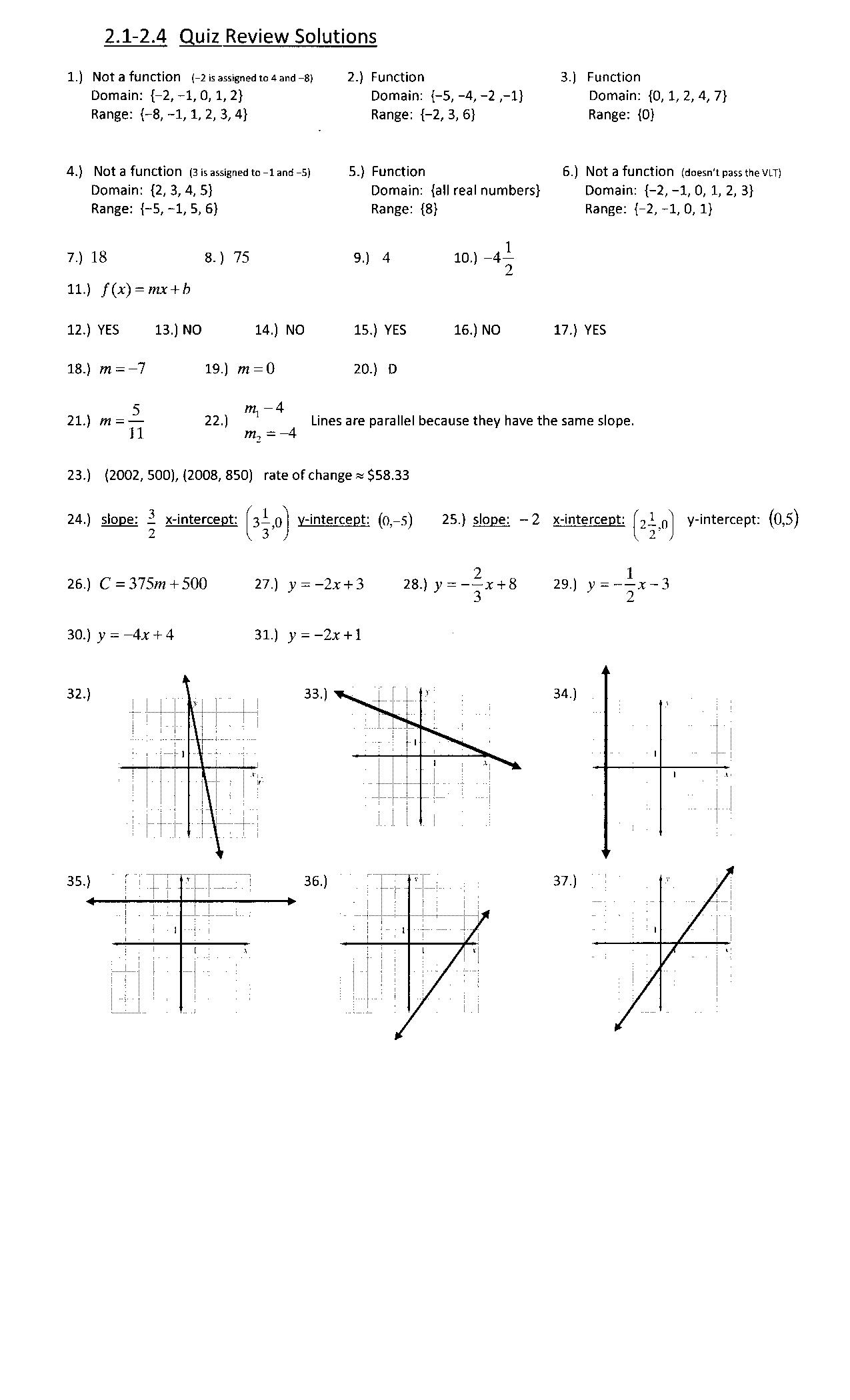 Holt Mcdougal Explorations In Core Math Algebra Answers holt lbartman com  holt mcdougal mathematics worksheets worksheets